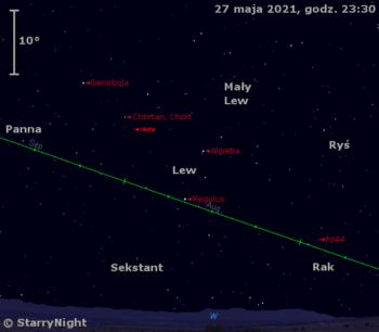 Położenie planetoidy Westa wostatnim tygodniu maja 2021 r.