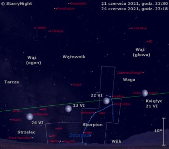Położenie Księżyca napoczątku trzeciej dekady czerwca 2021 r.