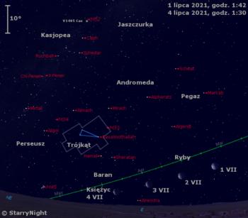 Położenie Księżyca iV1405 Cas napoczątku lipca 2021 r.