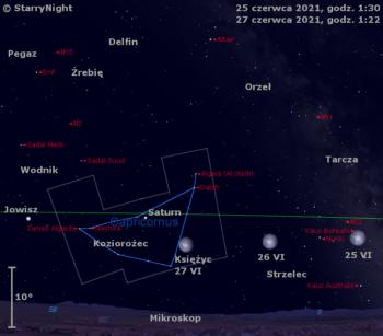 Położenie Księżyca orazSaturna iJowisza wkońcu czwartego tygodniu czerwca 2021 r.