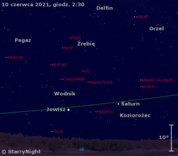 Położenie Saturna iJowisza wdrugim tygodniu czerwca 2021 r.