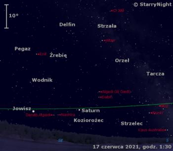 Położenie Saturna iJowisza wtrzecim tygodniu 2021 r.