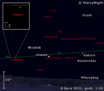 Położenie Saturna, Jowisza iNeptuna wkońcu pierwszej dekady lipca 2021 r.