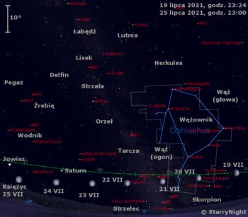 Położenie Księżyca orazSaturna iJowisza napoczątku trzeciej dekady lipca 2021 r.
