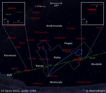 Położenie Neptuna, Urana igwiazdy V1405 Cas napocząku trzeciej dekady lipca 2021 r.