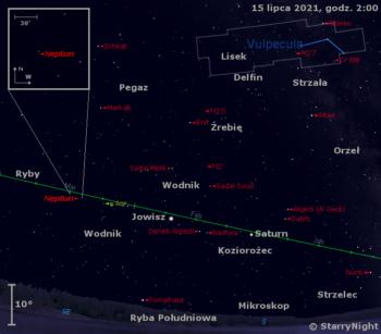 Położenie Saturna, Jowisza iNeptuna napoczątku drugiej dekady lipca 2021 r.