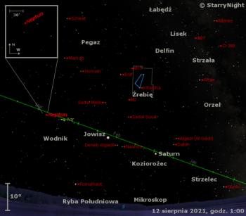 Położenie Saturna, Jowisza iNeptuna wdrugim tygodniu sierpnia 2021 r.