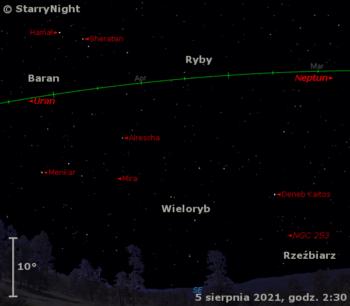 Położenie Miry orazplanet Neptun iUran wpierwszym tygodniu sierpnia 2021 r.