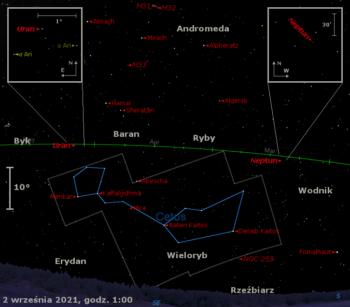 Położenie Neptuna iUrana orazMiry wpierwszym tygodniu września 2021 r.