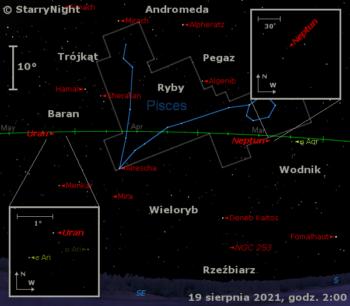 Położenie Neptuna iUrana wtrzecim tygodniu sierpnia 2021 r.