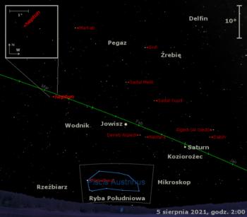 Położenie Saturna, Jowisza iNeptuna wpierwszym tygodniu sierpnia 2021 roku