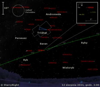 Położenie Urana, Miry iradiantu Perseidów wdrugim tygodniu sierpnia 2021 roku