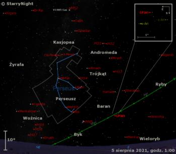 Położenie Urana inowej V1405 Cas wpierwszym tygodniu sierpnia 2021 roku
