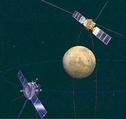 Sondy Nozomi i Mars Express na orbicie Marsa