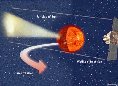 SOHO wykrywa niewidoczne plamy na Słońcu