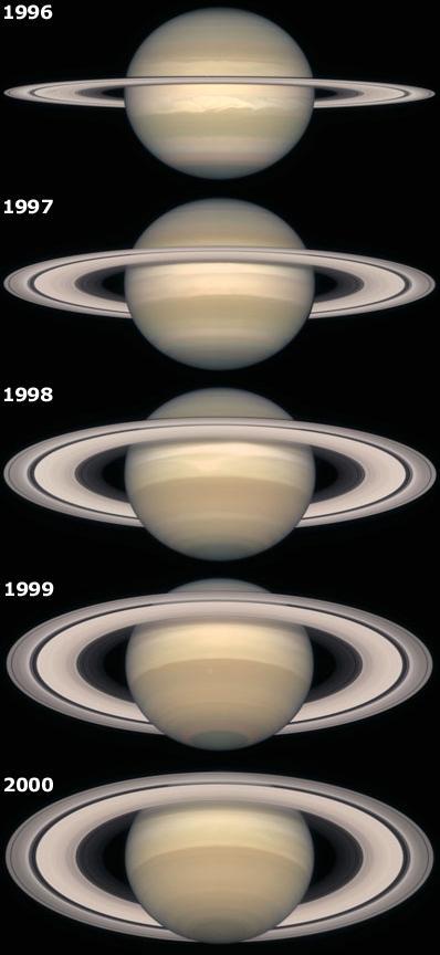 Pory roku na Saturnie