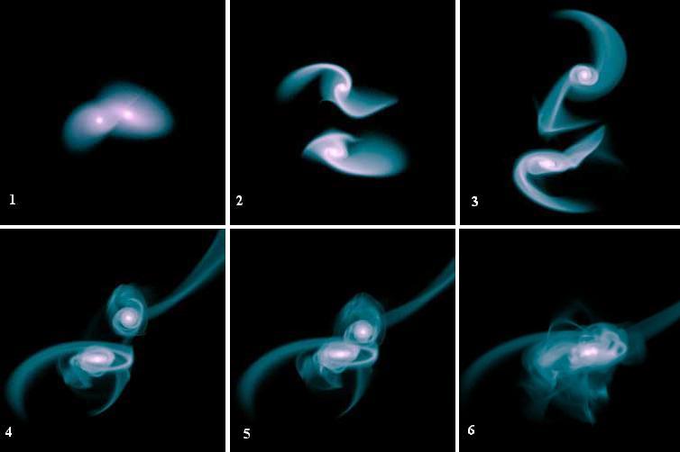 Symulacja kolizji galaktyk