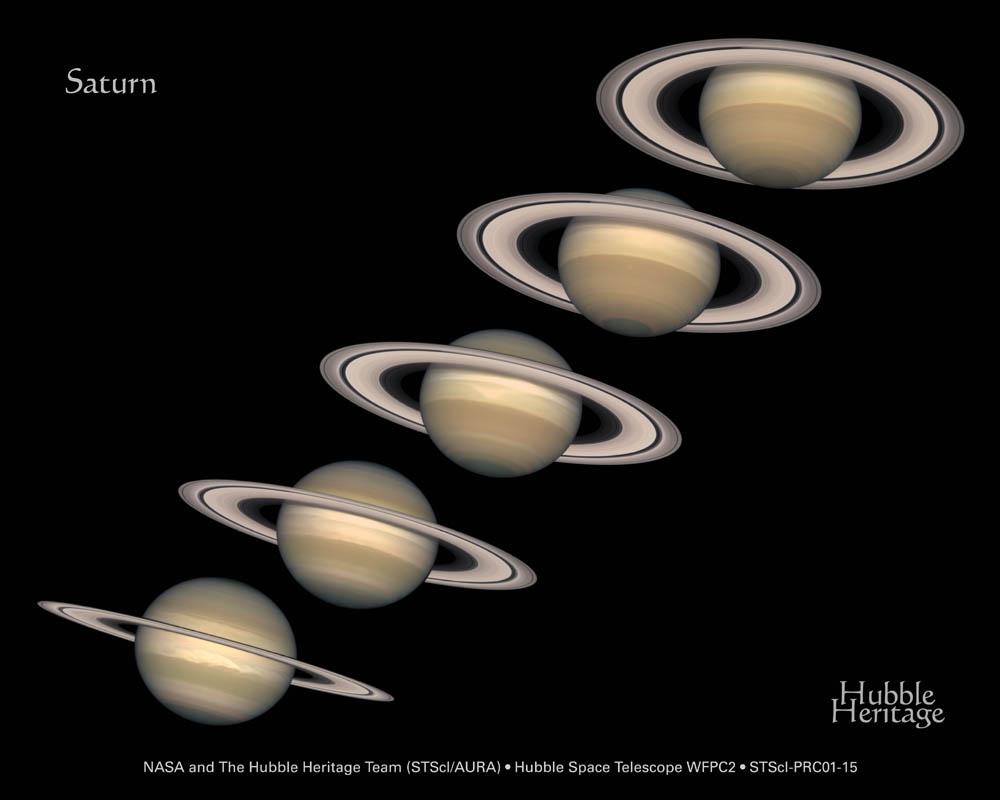Saturn co roku