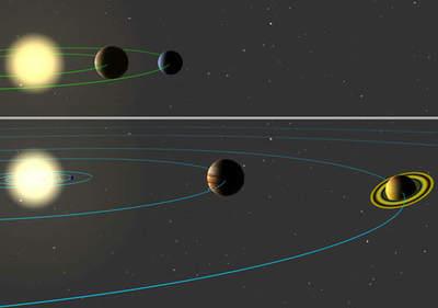 Układ Słoneczny iukład wokół 47 Ursae Majoris