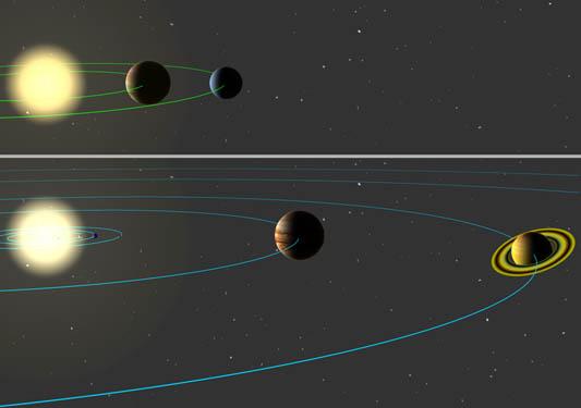 Układ Słoneczny i układ wokół 47 Ursae Majoris