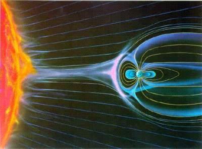 Wiatr słoneczny iziemska magnetosfera