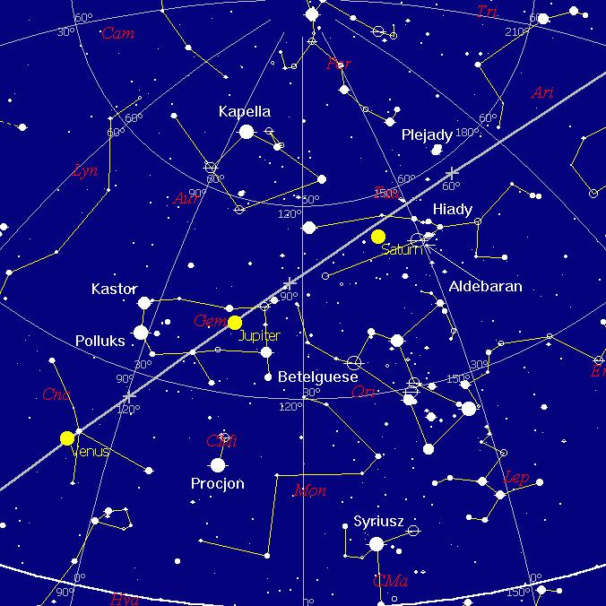 Obraz nieba południowo-wschodniego dnia 5.09.2001, godzina 5:00