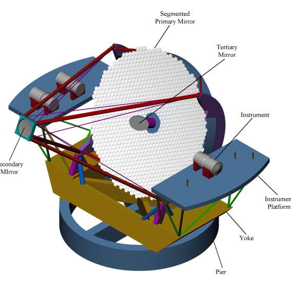 Teleskop CELT