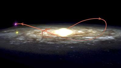 Droga czarnej dziury przez Galaktykę