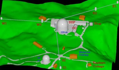 CHARA Array - ułożenie telskopów.