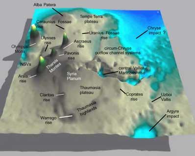 Region Tharsis na Marsie