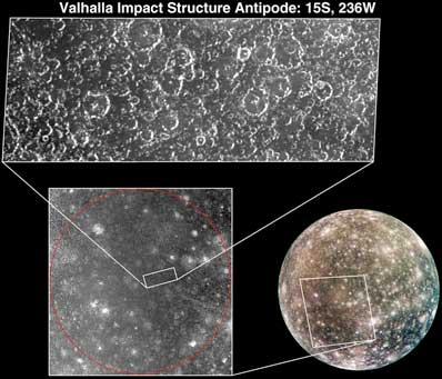 Antypody krateru Valhalla na Callisto