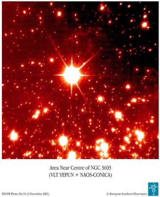 Optyka adaptywna iokolice NGC 3603