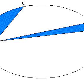 Ilustracja drugiego prawa Keplera