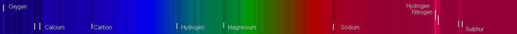 Kosmiczne spektrum zpodpisami