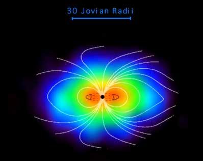 Magnetosfera wokół Jowisza