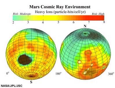 Promieniowanie na Marsie