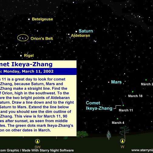Położenie na niebie komety Ikeya-Zhang w marcu 2002 roku