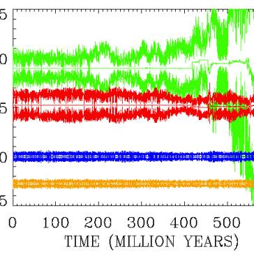 Orbita teoretycznej planety V