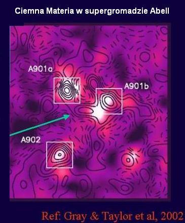 Ciemna materia w supergromadzie Abell