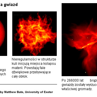 Symulacja formacji gromady gwiazd