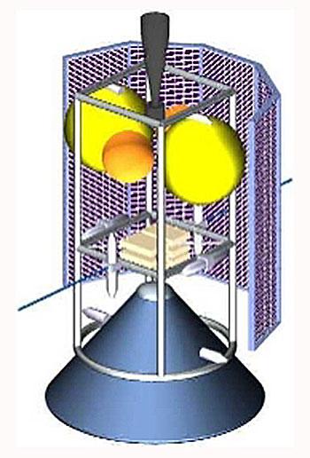 Translife Mars Gravity Biosatellite