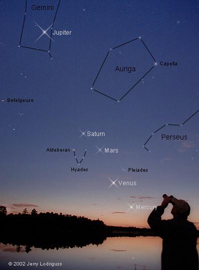 Planety nad zachodnim horyzontem 23 kwietnia 2002 roku