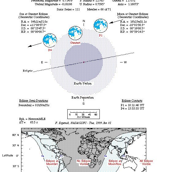Półcieniowe zaćmienie Księżyca 26 maja 2002 roku
