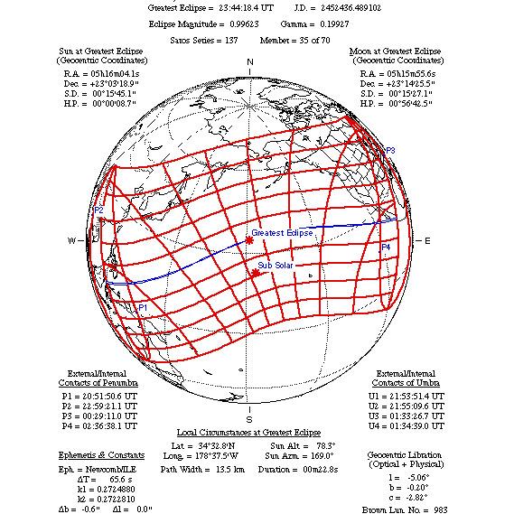 Obrączkowe zaćmienie Słońca 10 czerwca 2002 roku - mapa