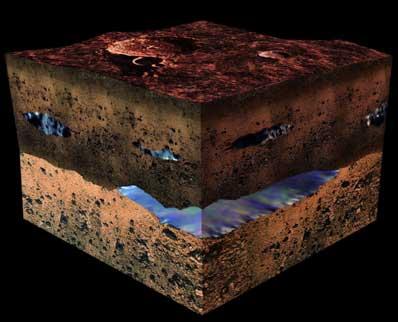 Podziemne zbiorniki wodne na Marsie