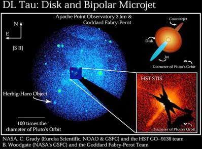Młoda gwiazda DL Tauri