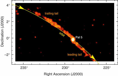 Smuga gwiazd wokół Palomar 5