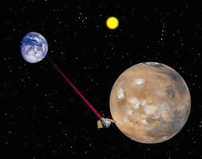 Połączenie laserowe Ziemia - Mars