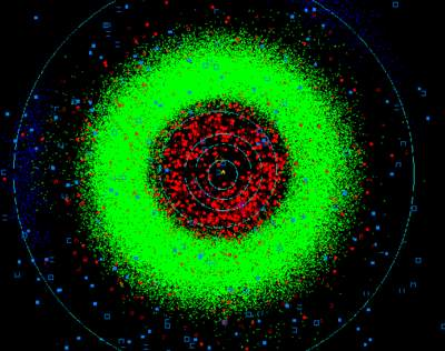 Położenie planetoid w Układzie Słonecznym, 20 lipca 2002