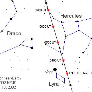 Droga 2002 NY40 wśród gwiazd